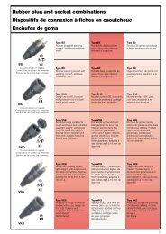 Enchufes (de goma y tipo CEE) - ERSO-indulux