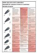Enchufes (de goma y tipo CEE) - ERSO-indulux - Page 2