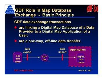 GDF Role in Map Database Exchange - Basic Principle - ERTICO.com