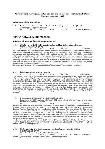 Gesamtverzeichnis - Institut für Erziehungswissenschaften