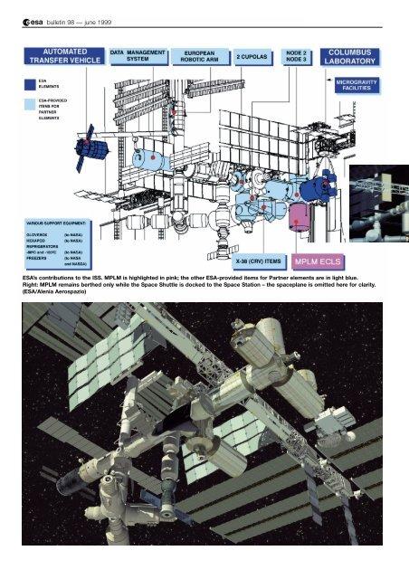r bulletin 98 — june 1999 bull - ESA