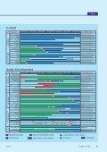 BUL-118 BP - ESA - Page 2