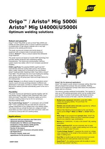 Aristo® Mig_5000i_U4000i_U5000i_ XA00113020