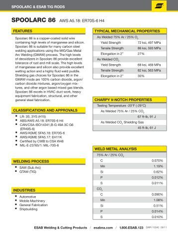 ANSI/AWS A5.18/A5.18M 2005