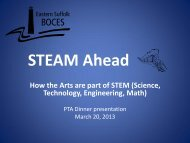 Arts In Education PowerPoint Presentation
