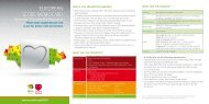 European SCORE Memo Card - European Society of Cardiology