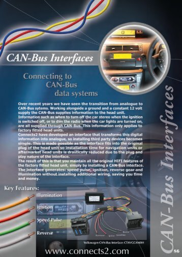 CAN-Bus Interfaces