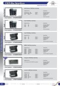 CAN-Bus Interfaces - Page 2