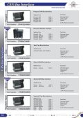 CAN-Bus Interfaces - Page 4