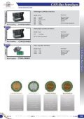 CAN-Bus Interfaces - Page 5