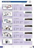 Aux Interfaces - Page 2