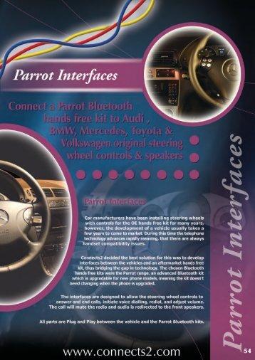 Parrot Interfaces