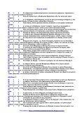 Новый Завет - Page 5