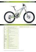 FULL SUSPENSION - Bikepalast - Seite 5