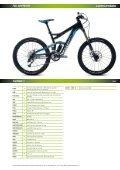 FULL SUSPENSION - Bikepalast - Seite 7