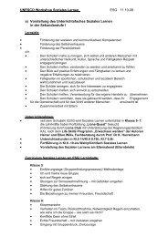 UNESCO_Workshop_Soziales Lernen