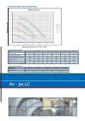 Air-Jet LC - Schmelzer - Page 3
