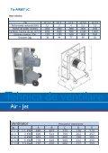 Tip AIRJET Asajg - Schmelzer - Page 3