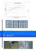 Air - Jet LC-T - Schmelzer - Page 3