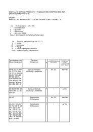 CE Kennzeichnung - ESK Schultze
