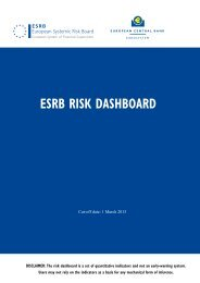 ESRB RISK DASHBOARD - European Systemic Risk Board - Europa
