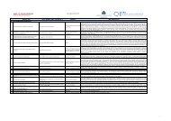 Annex I - European Systemic Risk Board