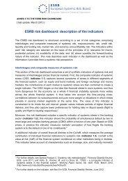 Annex II - European Systemic Risk Board