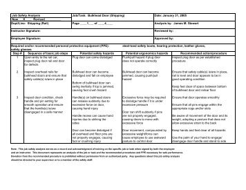 Job Safety Analysis Worksheet for Storage Tank Inspections