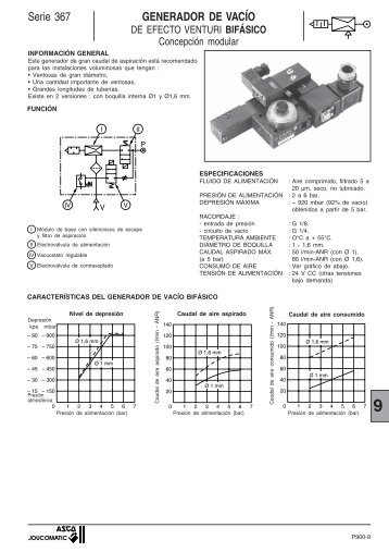 9 - ASCO Numatics