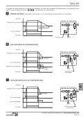 9 - ASCO Numatics - Page 5