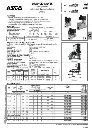 solenoid valves 2 2 238 asco numatics?quality\=85 moomba trailer wiring diagram seaswirl wiring diagram, hobart jeanneau wiring diagram at mifinder.co