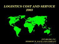 LOGISTICS COST AND SERVICE 2003 - Supply Chain Consulting