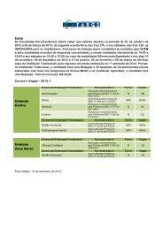 Edital Cursos e Vagas – 2013.1 Unidade Centro Unidade Zona Norte