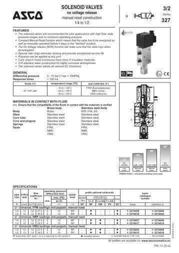 solenoid valves 3 2 327 asco numatics asco 108d10c panel wiring diagram gandul 45 77 79 119 asco 920 contactor wiring diagram at eliteediting.co