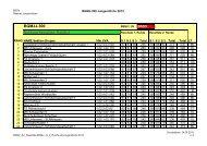 Stand nach 2. Runde 2013