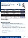 Solarbefestigungssysteme für Photovoltaikanlagen - Etasol-solar ... - Seite 2