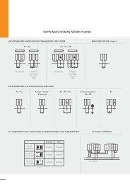 KOPPLINGSSCHEMAN NÖDBELYSNING - ETAP Lighting