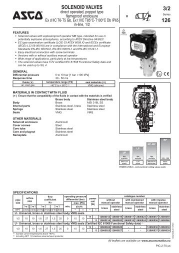 solenoid valves 3 2 126 asco numatics?quality=85 g3 series ethernet ip technical manual asco numatics numatics valve wiring diagram at alyssarenee.co