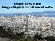 Swan Energy Intelligence