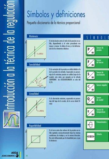Símbolos y definiciones - ASCO Numatics