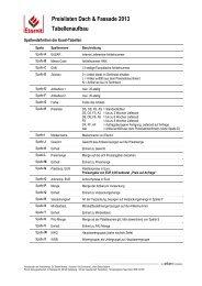 Erklärung zum Tabellenaufbau elektronische Preisliste