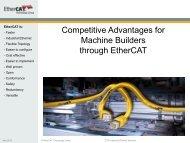 Decisive Factors: Performance - EtherCAT