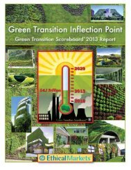 Green Transition Scoreboard - Ethical Markets