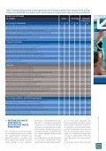 Seksueel misbruik en ongewenste seksuele intimiteiten in de ... - Page 7
