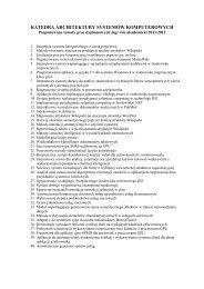 Tematy prac dyplomowych magisterskich 2012