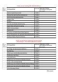 Exam registration form ETIT_PO_2007 - Fachbereich Elektrotechnik ... - Page 6