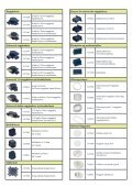 Tak/Veggbokser - 2012 - Etman Distribusjon - Page 3