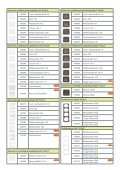 SCALA Serien - 2012 - Etman Distribusjon - Page 4