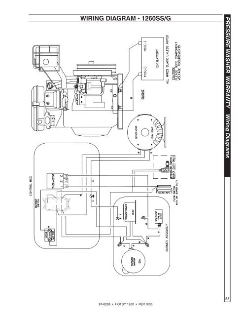 Hotsy Wiring Diagram | Wiring Schematic Diagram - 47 ... on
