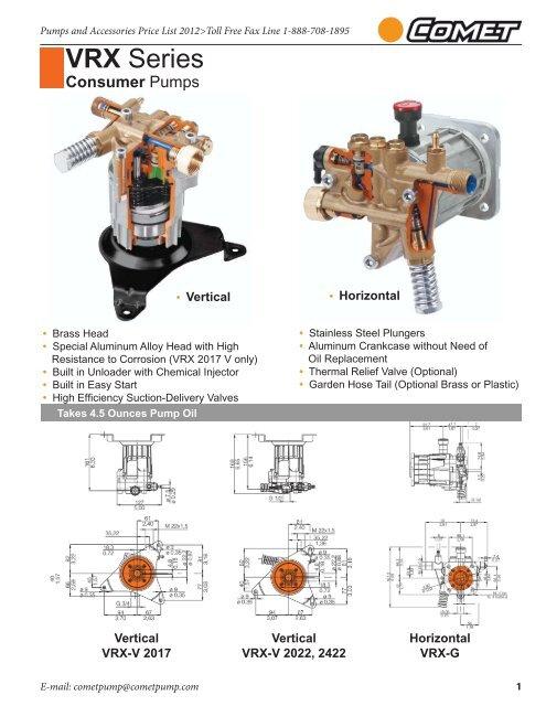 5019.0037.00 Comet Pump Seal Packing Kit LW Series 18mm